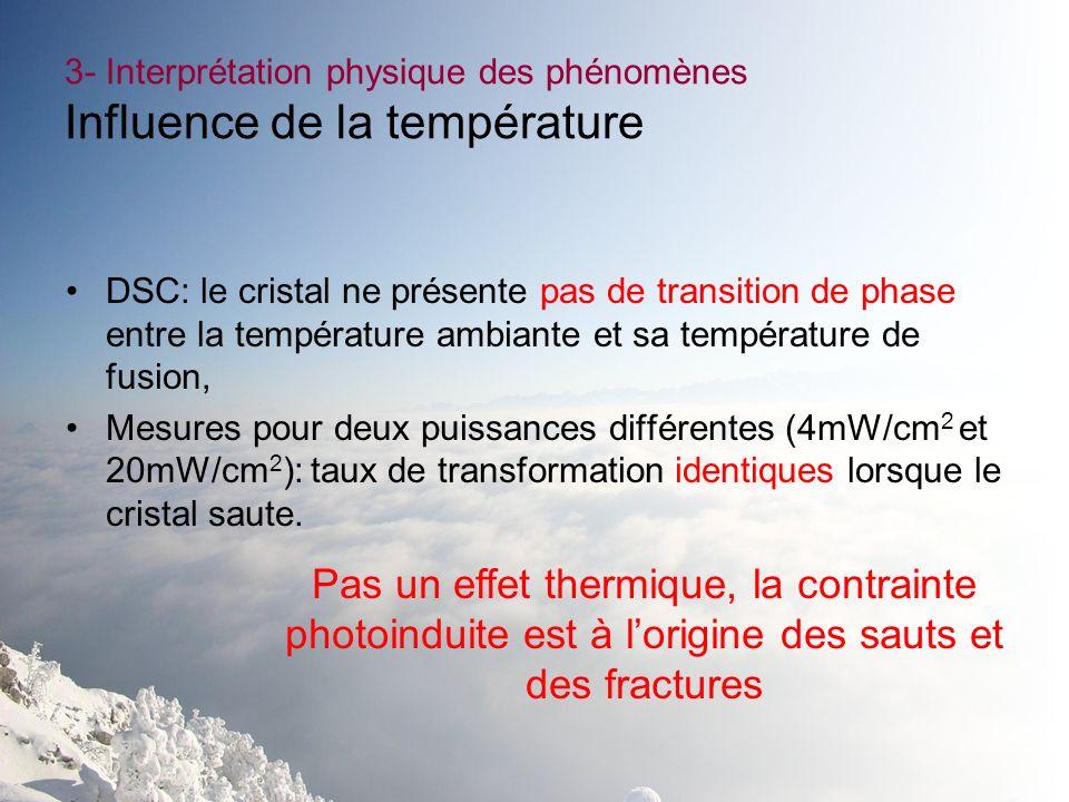 3- Interprétation physique des phénomènes Influence de la température DSC: le cristal ne présente pas de transition de phase entre la température ambi