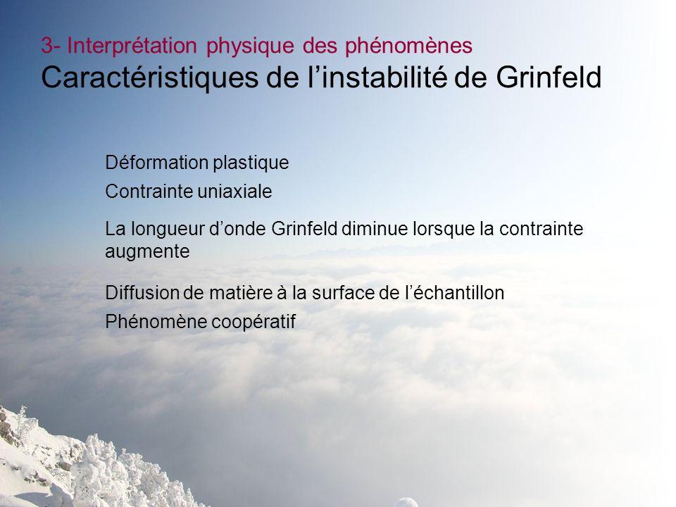 3- Interprétation physique des phénomènes Caractéristiques de linstabilité de Grinfeld Contrainte uniaxiale La longueur donde Grinfeld diminue lorsque