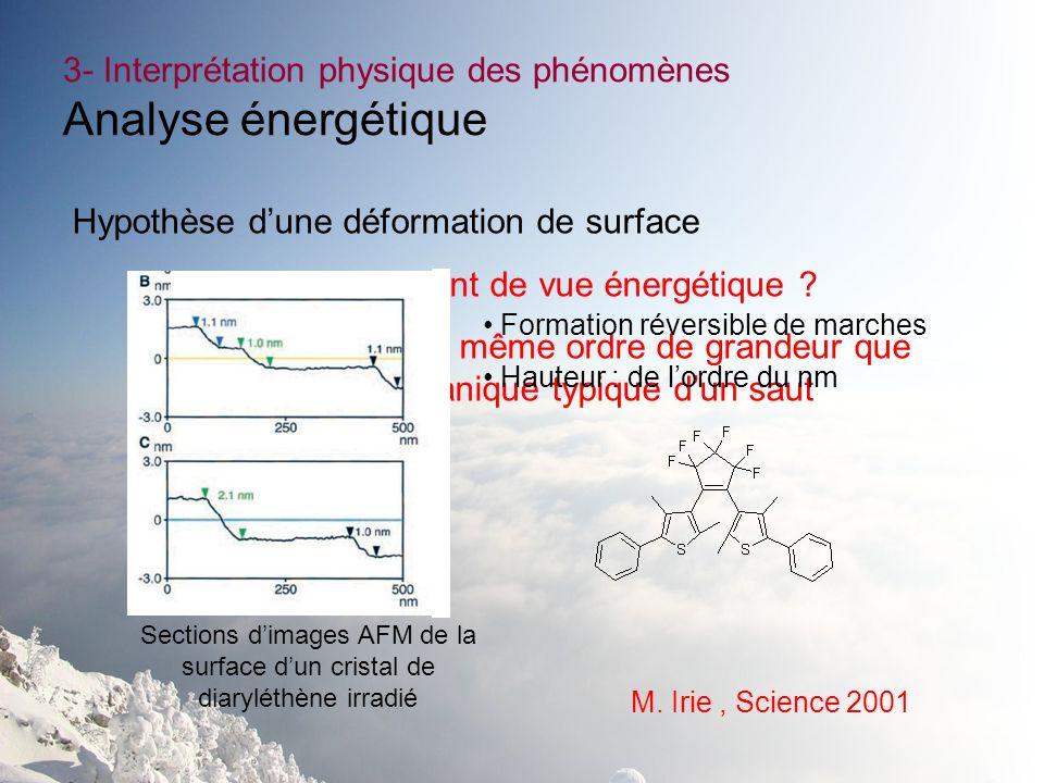 3- Interprétation physique des phénomènes Analyse énergétique Hypothèse dune déformation de surface Cohérent dun point de vue énergétique ? Energie él
