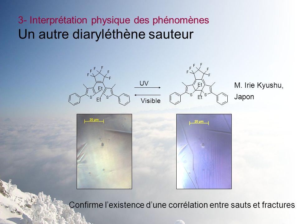 3- Interprétation physique des phénomènes Un autre diaryléthène sauteur Et UV Visible Et M. Irie Kyushu, Japon Confirme lexistence dune corrélation en