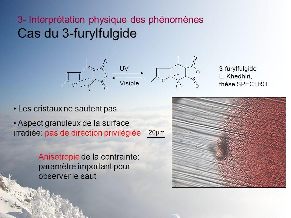 3- Interprétation physique des phénomènes Cas du 3-furylfulgide UV Visible 3-furylfulgide L. Khedhiri, thèse SPECTRO 20µm Anisotropie de la contrainte
