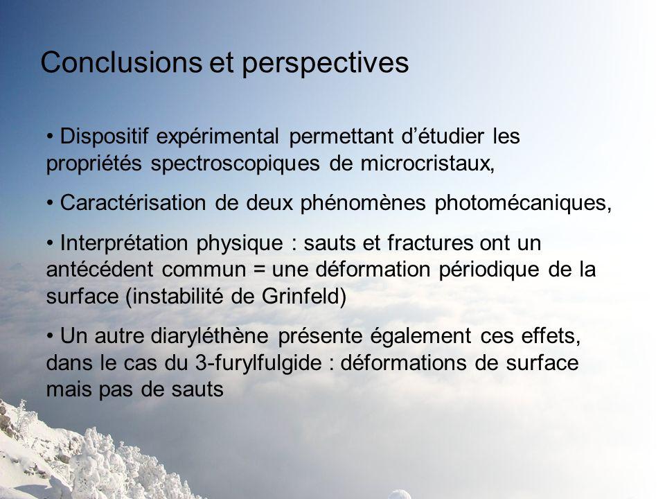 Conclusions et perspectives Dispositif expérimental permettant détudier les propriétés spectroscopiques de microcristaux, Caractérisation de deux phén