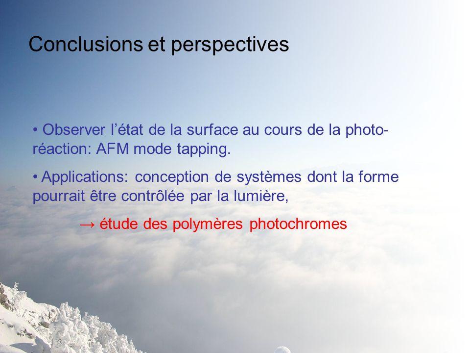 Conclusions et perspectives Observer létat de la surface au cours de la photo- réaction: AFM mode tapping. Applications: conception de systèmes dont l