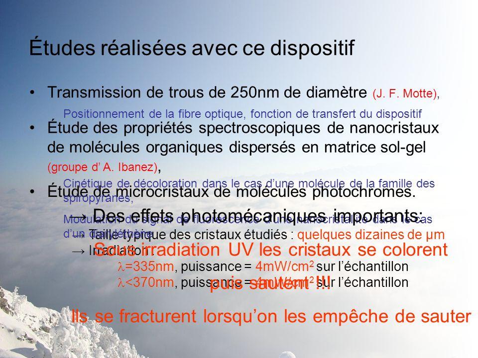 Études réalisées avec ce dispositif Transmission de trous de 250nm de diamètre (J. F. Motte), Taille typique des cristaux étudiés : quelques dizaines