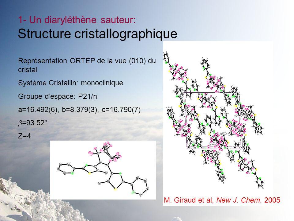 1- Un diaryléthène sauteur: Structure cristallographique Représentation ORTEP de la vue (010) du cristal Système Cristallin: monoclinique Groupe despa