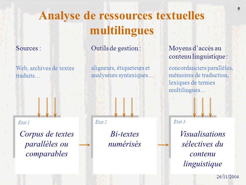 5 Analyse de ressources textuelles multilingues Corpus de textes parallèles ou comparables Bi-textes numérisés Visualisations sélectives du contenu li