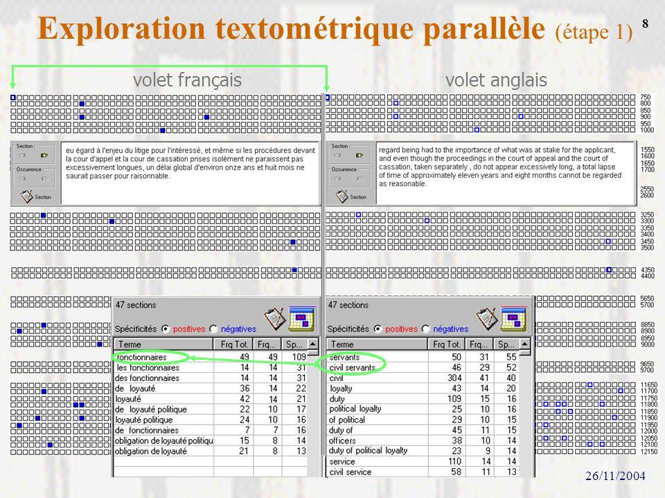 8 Exploration textométrique parallèle (étape 1) volet françaisvolet anglais fonctionnaires 26/11/2004 8