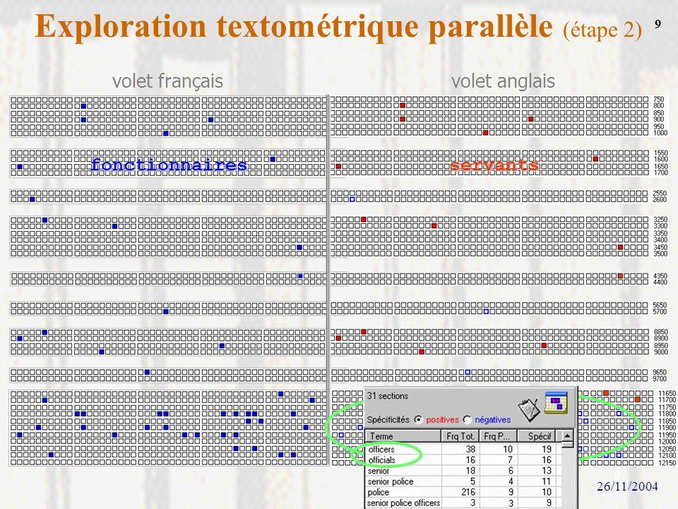 9 volet françaisvolet anglais fonctionnairesservants Exploration textométrique parallèle (étape 2) 26/11/2004 9