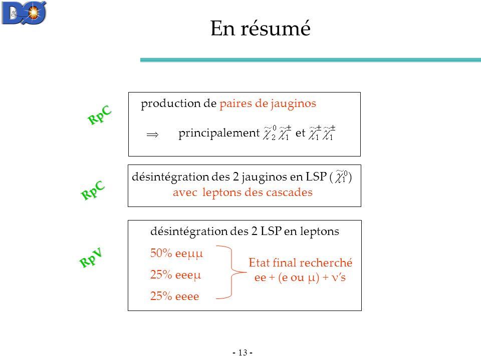 - 13 - désintégration des 2 LSP en leptons 50% eeμμ 25% eeeμ 25% eeee En résumé Etat final recherché ee + (e ou μ) + νs principalement et RpC production de paires de jauginos désintégration des 2 jauginos en LSP ( ) avec leptons des cascades RpC RpV