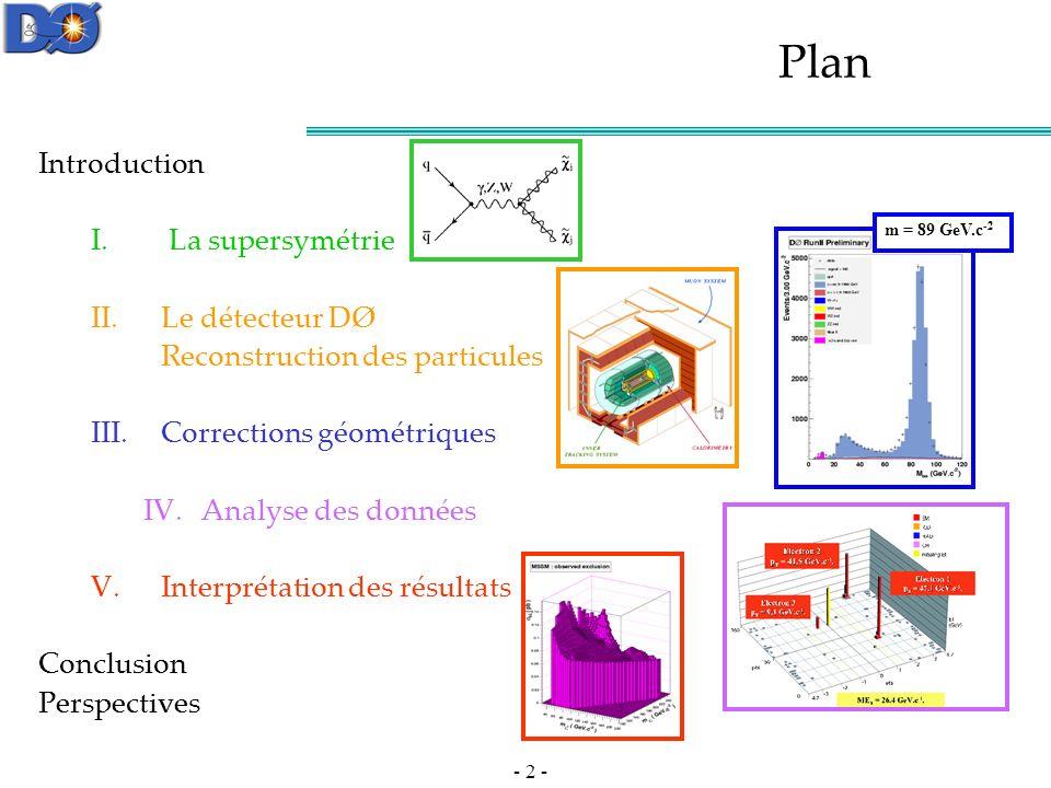 - 2 - Plan Introduction I.