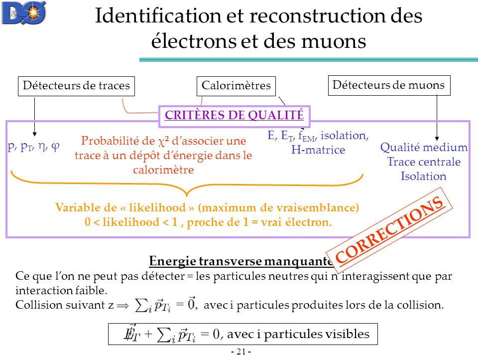 - 21 - Energie transverse manquante : Ce que lon ne peut pas détecter = les particules neutres qui ninteragissent que par interaction faible.