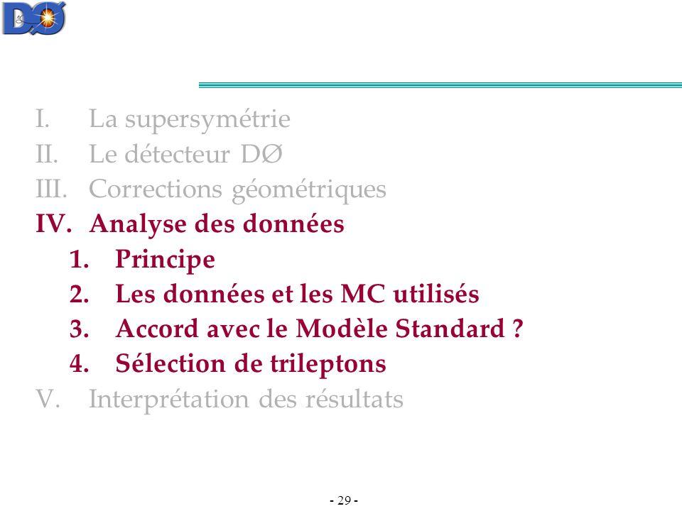 - 29 - I.La supersymétrie II.Le détecteur DØ III.Corrections géométriques IV.Analyse des données 1.Principe 2.Les données et les MC utilisés 3.Accord avec le Modèle Standard .