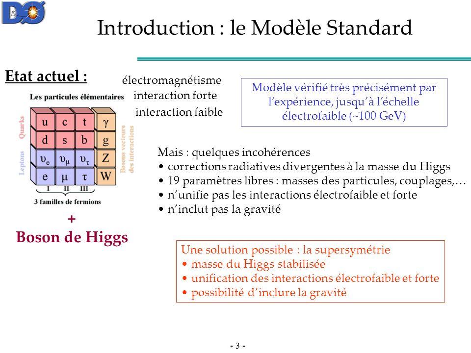 - 3 - Introduction : le Modèle Standard Etat actuel : + Boson de Higgs électromagnétisme interaction forte interaction faible Modèle vérifié très précisément par lexpérience, jusquà léchelle électrofaible (~100 GeV) Mais : quelques incohérences corrections radiatives divergentes à la masse du Higgs 19 paramètres libres : masses des particules, couplages,… nunifie pas les interactions électrofaible et forte ninclut pas la gravité Une solution possible : la supersymétrie masse du Higgs stabilisée unification des interactions électrofaible et forte possibilité dinclure la gravité
