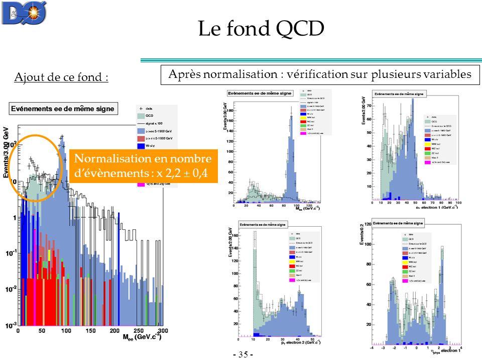 - 35 - Le fond QCD Normalisation en nombre dévènements : x 2,2 ± 0,4 Ajout de ce fond : Après normalisation : vérification sur plusieurs variables