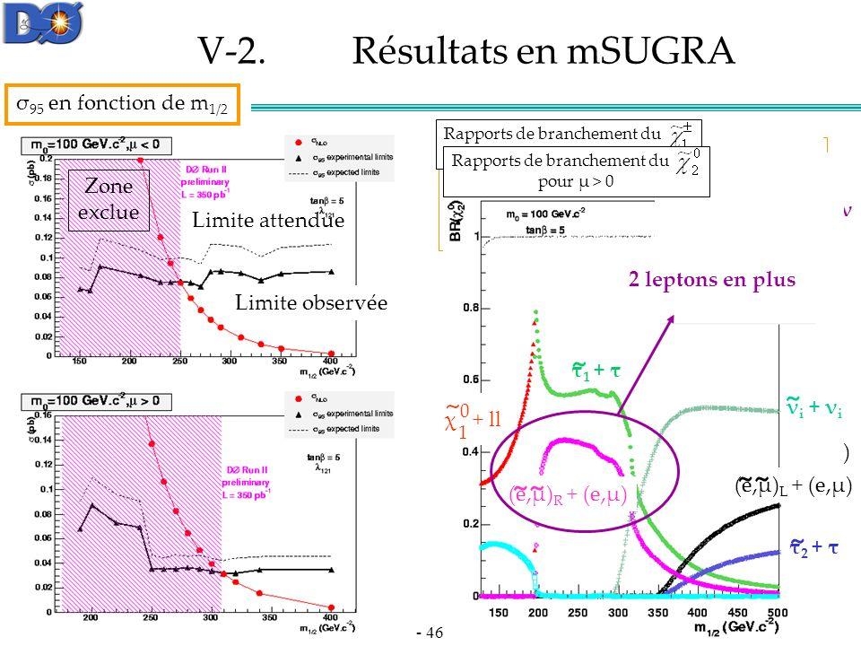 - 46 - σ 95 liée à lefficacité de la sélection liée au nombre de leptons lié aux rapports de branchement des jauginos produits (, ).
