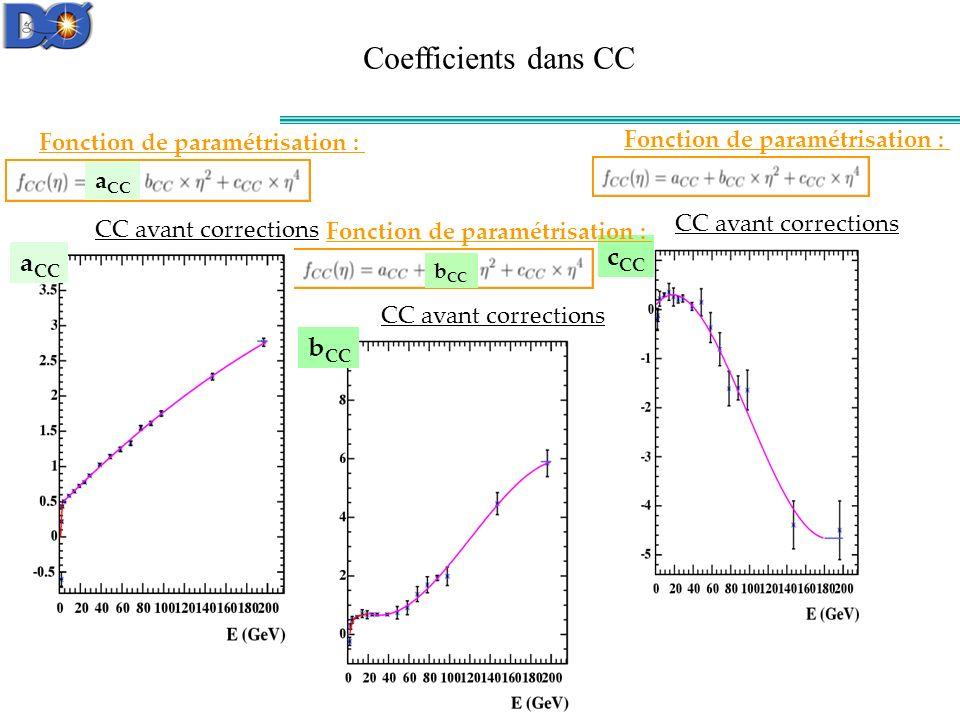 - 57 - Fonction de paramétrisation : CC avant corrections c CC Fonction de paramétrisation : CC avant corrections b CC a CC Fonction de paramétrisation : CC avant corrections a CC Coefficients dans CC