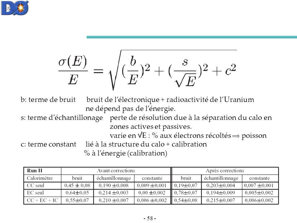 - 58 - b: terme de bruit bruit de lélectronique + radioactivité de lUranium ne dépend pas de lénergie.