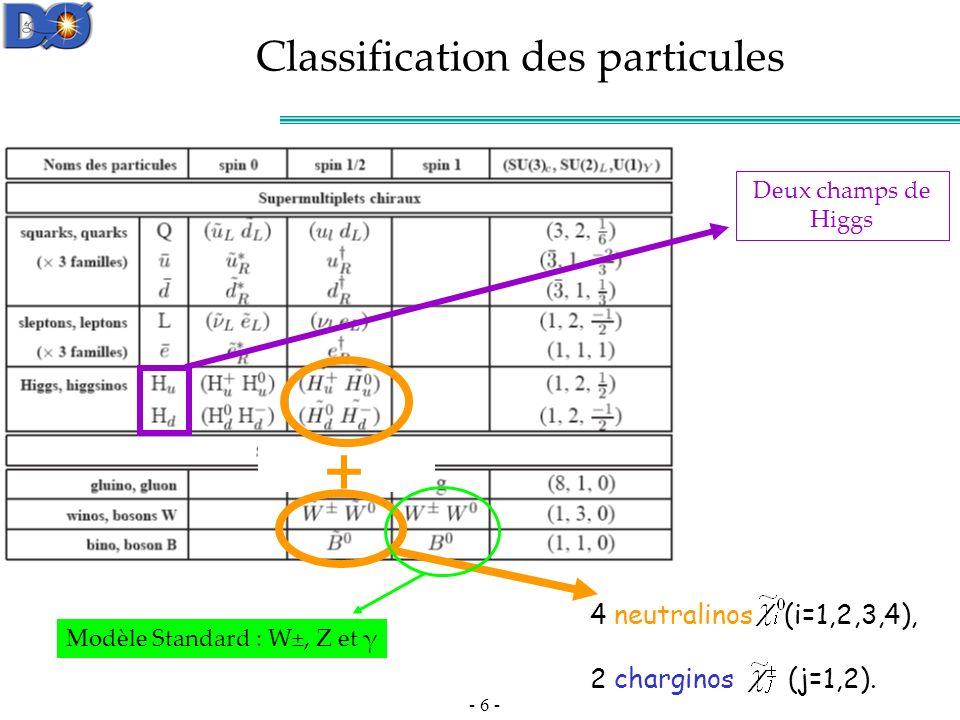 - 6 - Classification des particules 4 neutralinos (i=1,2,3,4), 2 charginos (j=1,2).