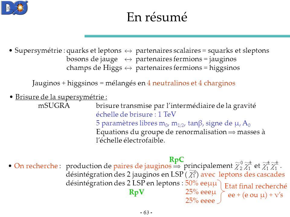 - 63 - En résumé Supersymétrie :quarks et leptons partenaires scalaires = squarks et sleptons bosons de jauge partenaires fermions = jauginos champs de Higgs partenaires fermions = higgsinos Jauginos + higgsinos = mélangés en 4 neutralinos et 4 charginos Brisure de la supersymétrie : mSUGRA brisure transmise par lintermédiaire de la gravité échelle de brisure : 1 TeV 5 paramètres libres m 0, m 1/2, tanβ, signe de μ, A 0 Equations du groupe de renormalisation masses à léchelle électrofaible.