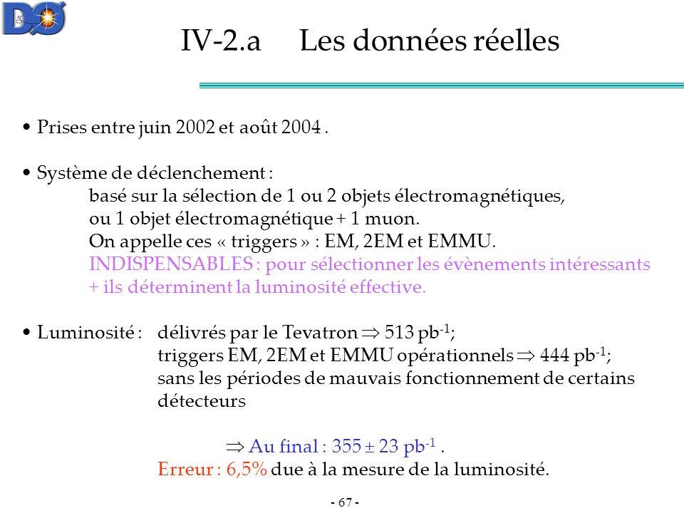 - 67 - IV-2.a Les données réelles Prises entre juin 2002 et août 2004.