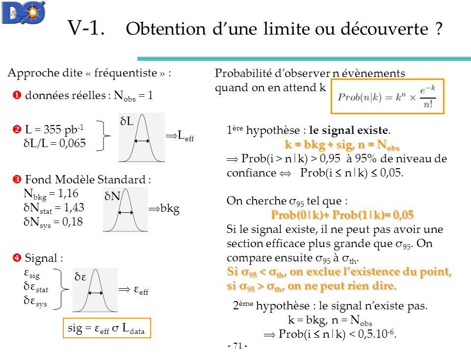 - 71 - V-1.Obtention dune limite ou découverte . 1 ère hypothèse : le signal existe.