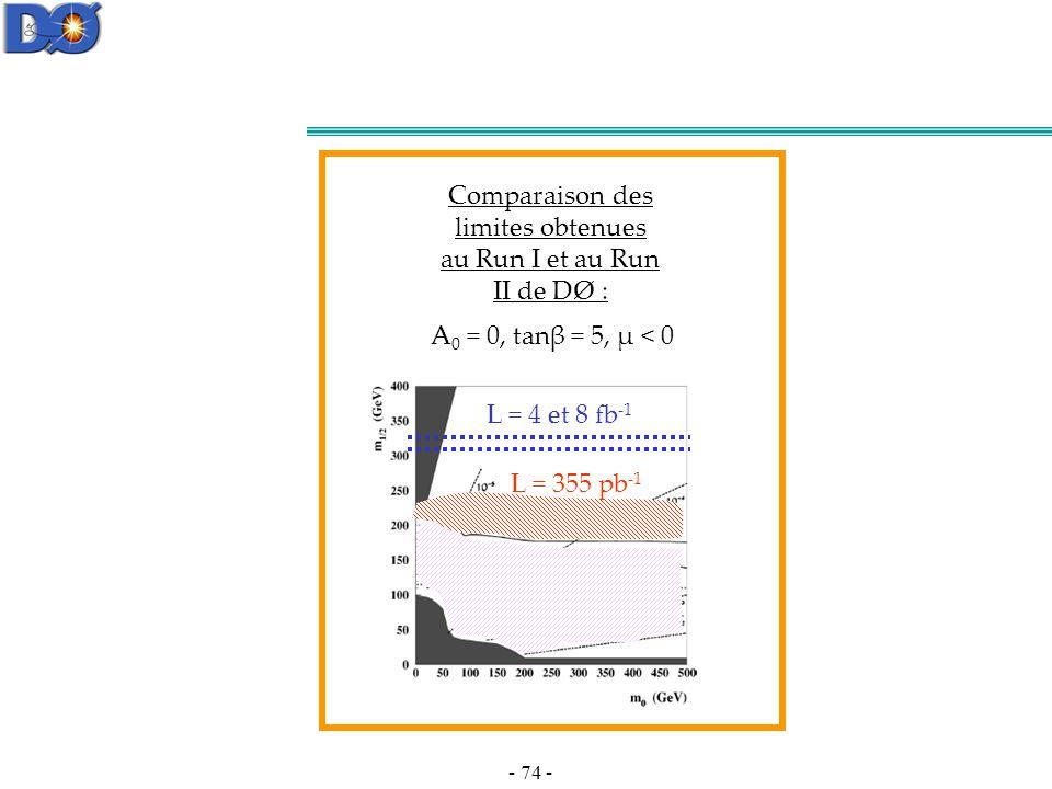 - 74 - Comparaison des limites obtenues au Run I et au Run II de DØ : A 0 = 0, tanβ = 5, μ < 0 L = 355 pb -1 L = 4 et 8 fb -1
