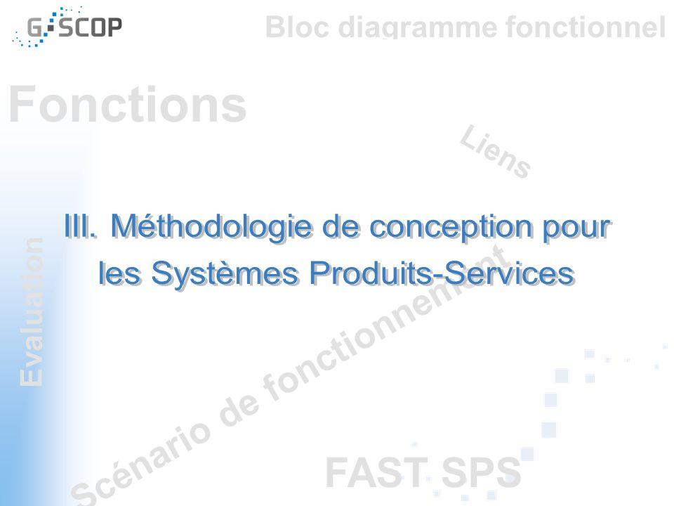 Fonctions FAST SPS Scénario de fonctionnement Liens Bloc diagramme fonctionnel Evaluation