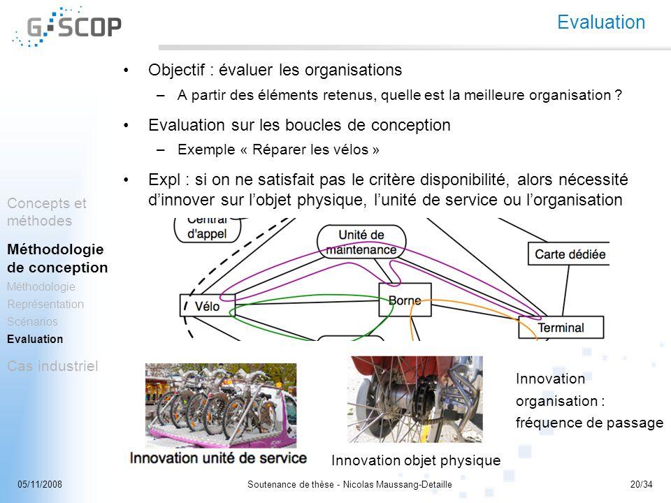 Soutenance de thèse - Nicolas Maussang-Detaille20/3405/11/2008 Evaluation Objectif : évaluer les organisations –A partir des éléments retenus, quelle