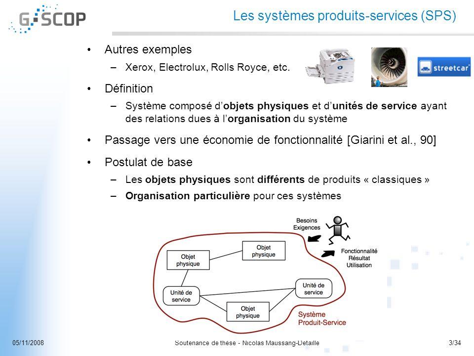 Soutenance de thèse - Nicolas Maussang-Detaille14/3405/11/2008 Représentation externe du système Analyse externe du système FI1 : Permettre au client de se déplacer en ville FA1 : résister aux voleurs/vandales FA2 : résister au climat FA3 : Respecter les normes environnementales FA4 : respecter la charte développement durable de lentreprise FonctionCritèreNiveauFlex.
