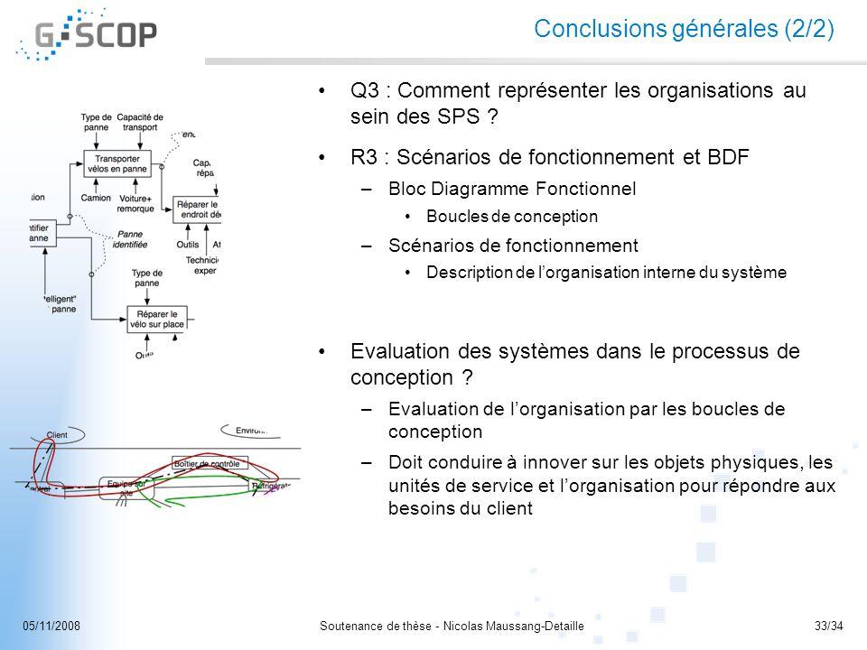 Soutenance de thèse - Nicolas Maussang-Detaille33/3405/11/2008 Conclusions générales (2/2) Q3 : Comment représenter les organisations au sein des SPS