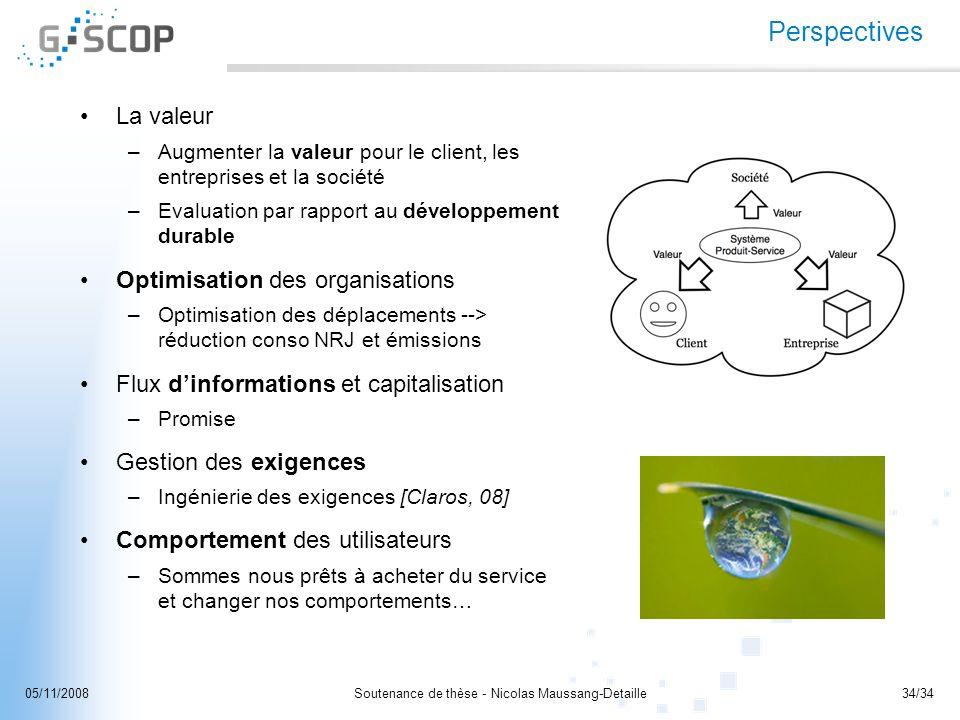 Soutenance de thèse - Nicolas Maussang-Detaille34/3405/11/2008 Perspectives La valeur –Augmenter la valeur pour le client, les entreprises et la socié