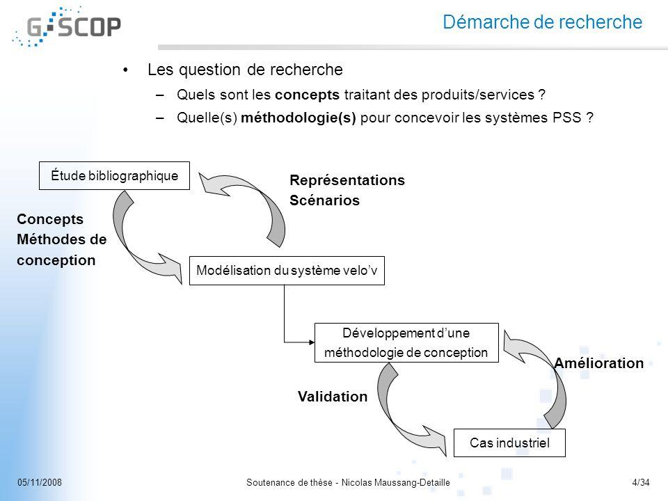 Soutenance de thèse - Nicolas Maussang-Detaille4/3405/11/2008 Étude bibliographique Modélisation du système velov Concepts Méthodes de conception Repr