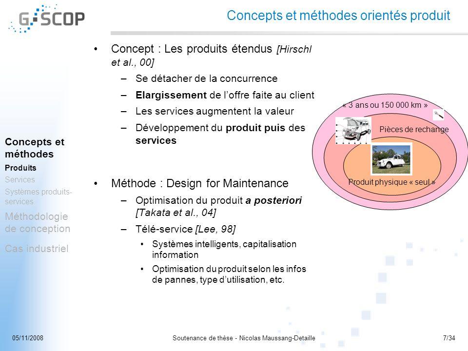 Soutenance de thèse - Nicolas Maussang-Detaille7/3405/11/2008 Concepts et méthodes Produits Services Systèmes produits- services Méthodologie de conce