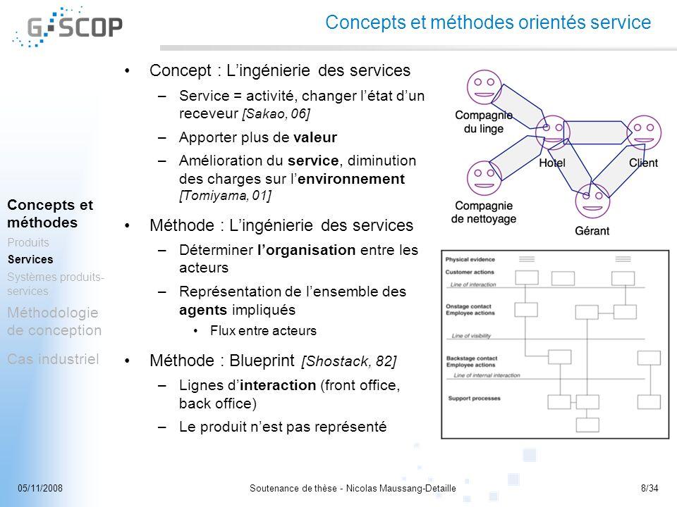 Soutenance de thèse - Nicolas Maussang-Detaille8/3405/11/2008 Concepts et méthodes orientés service Concept : Lingénierie des services –Service = acti