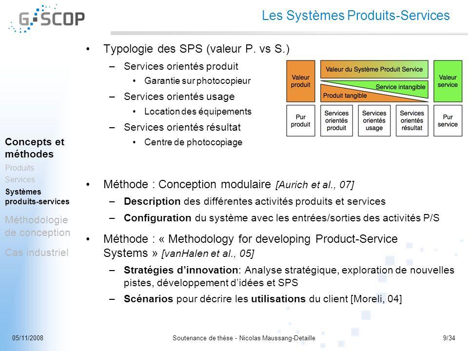 Soutenance de thèse - Nicolas Maussang-Detaille9/3405/11/2008 Concepts et méthodes Produits Services Systèmes produits-services Méthodologie de concep