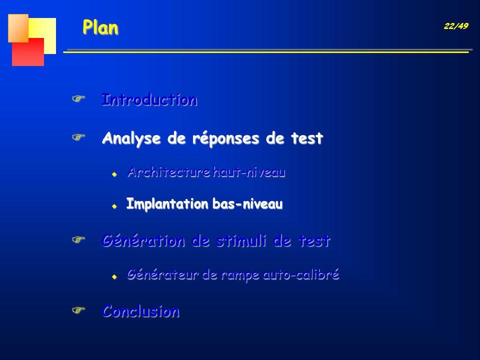 22/49 PlanPlan FIntroduction FAnalyse de réponses de test u Architecture haut-niveau u Implantation bas-niveau FGénération de stimuli de test u Généra