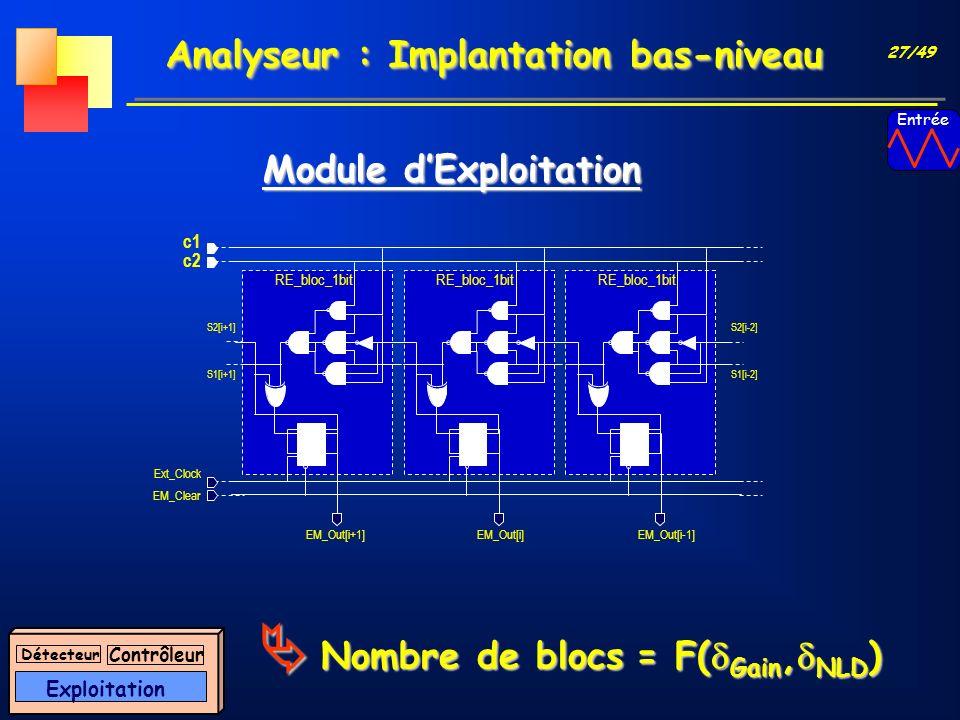 27/49 Analyseur : Implantation bas-niveau EM_Clear Ext_Clock c2 c1 S1[i+1] S2[i+1] EM_Out[i+1] [ i+1] RE_bloc_1bit EM_Out[i] [ i+1] RE_bloc_1bit S1[i-