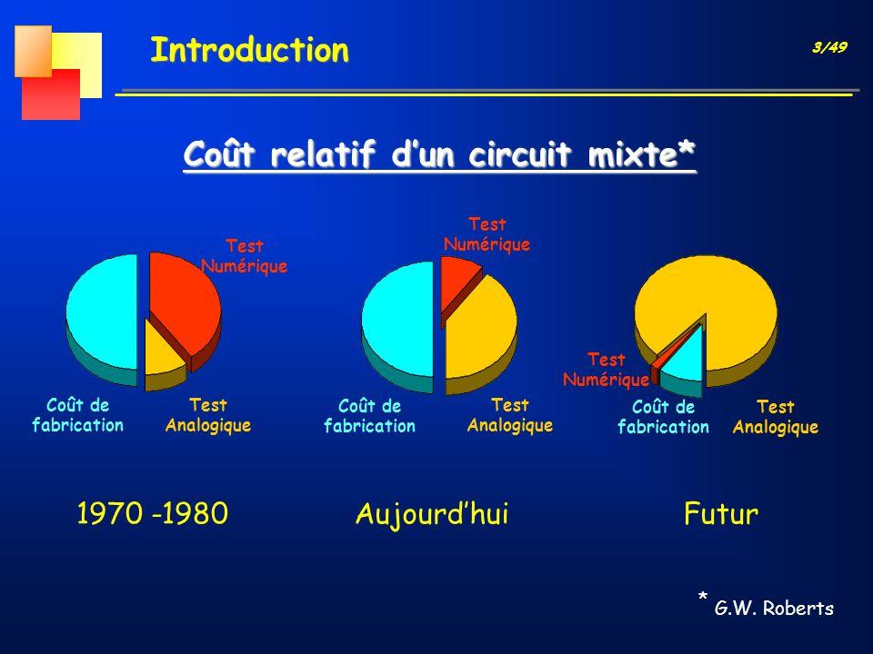 3/49 Introduction 1970 -1980Aujourdhui Coût de fabrication Test Numérique Test Analogique Futur Coût de fabrication Test Numérique Test Analogique * G