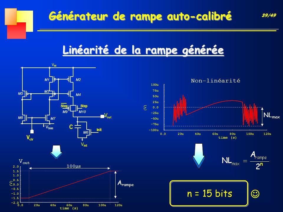 39/49 Générateur de rampe auto-calibré V dd V out C V ctr Init Step M1M2 M4 M3 M5 M8 M7 M6 M10M9 V bias Linéarité de la rampe générée V init time (s)