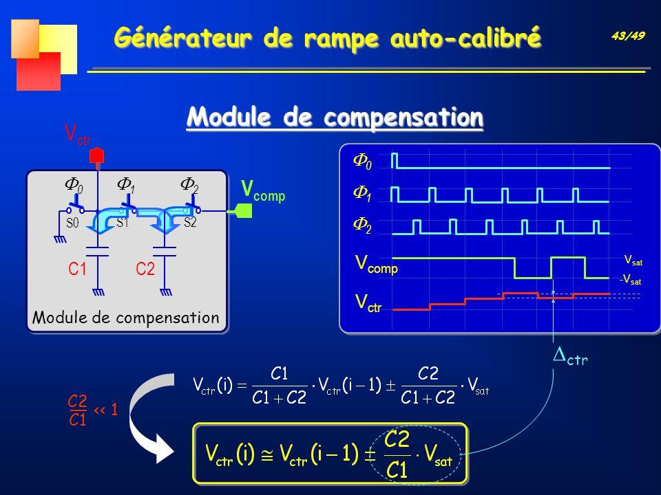 43/49 Module de compensation V comp S1 1 S0 0 S2 2 Générateur de rampe auto-calibré C2C1 V ctr << 1 C2 C1 Module de compensation 0 2 V comp V sat -V s