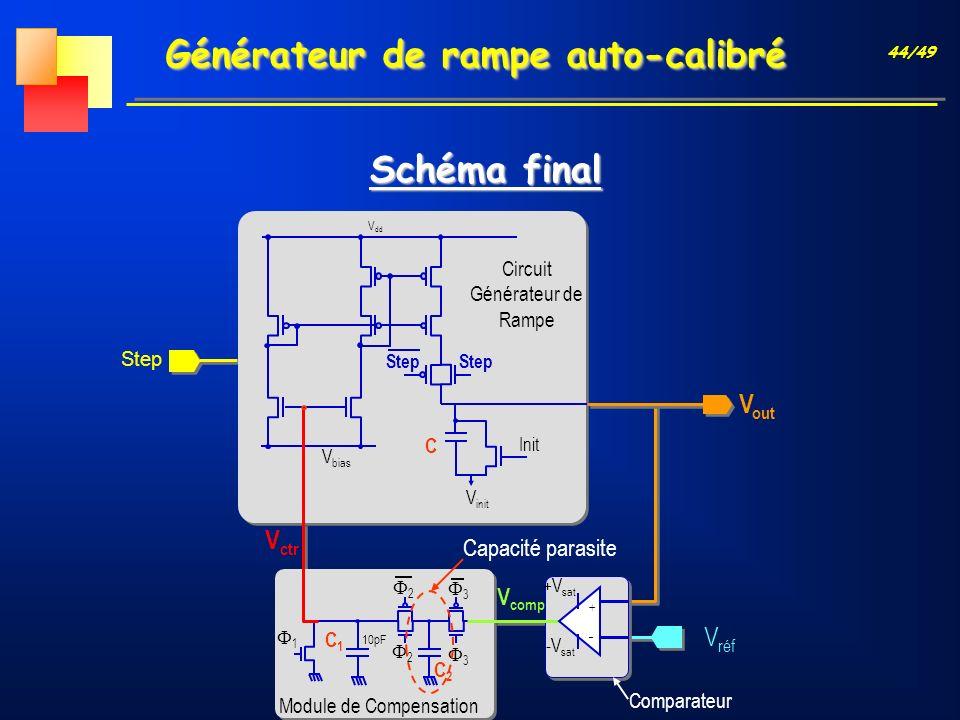 44/49 Générateur de rampe auto-calibré Schéma final +V sat -V sat Comparateur Module de Compensation 1 C1C1 10pF 3 3 2 2 V dd V out C V init Init Step