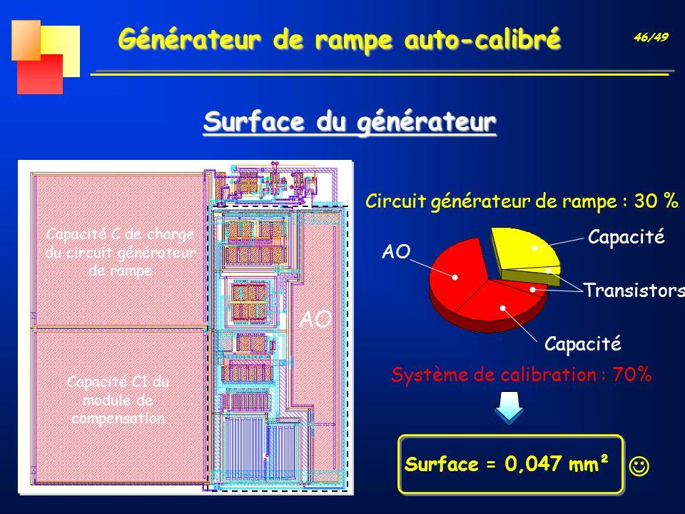 46/49 Générateur de rampe auto-calibré Surface du générateur Capacité C de charge du circuit générateur de rampe Capacité C1 du module de compensation