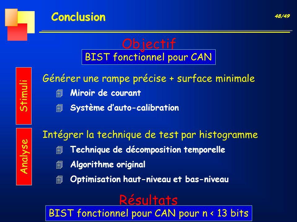 48/49 Conclusion Analyse Stimuli BIST fonctionnel pour CAN Intégrer la technique de test par histogramme 4 Technique de décomposition temporelle 4 Alg