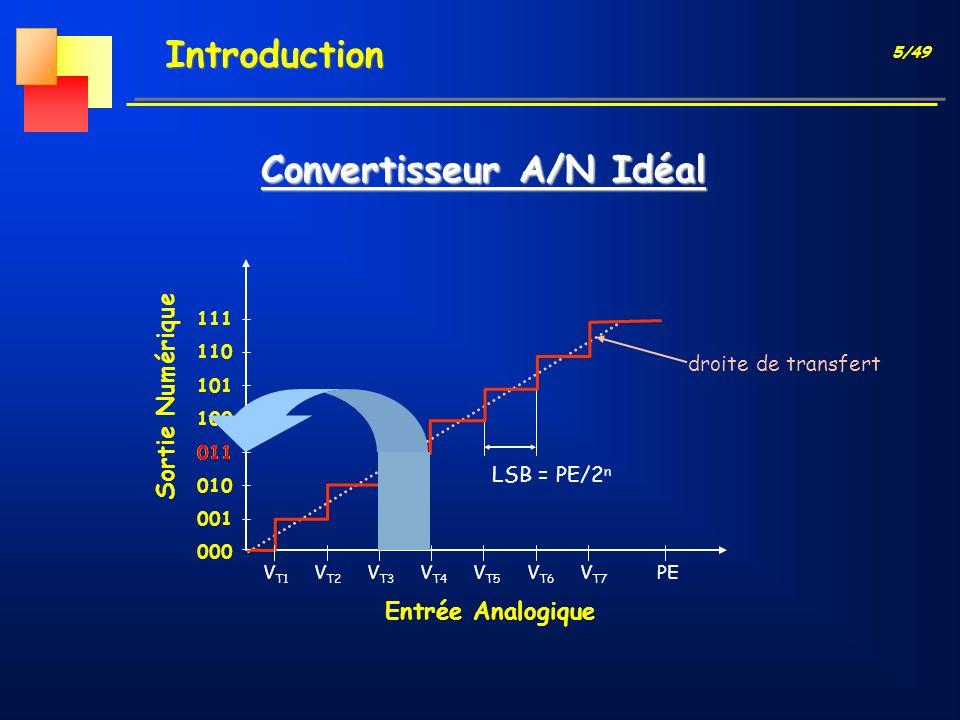 5/49 Introduction Convertisseur A/N Idéal LSB = PE/2 n Entrée Analogique droite de transfert 111 110 101 100 011 010 001 000 Sortie Numérique V T1 V T