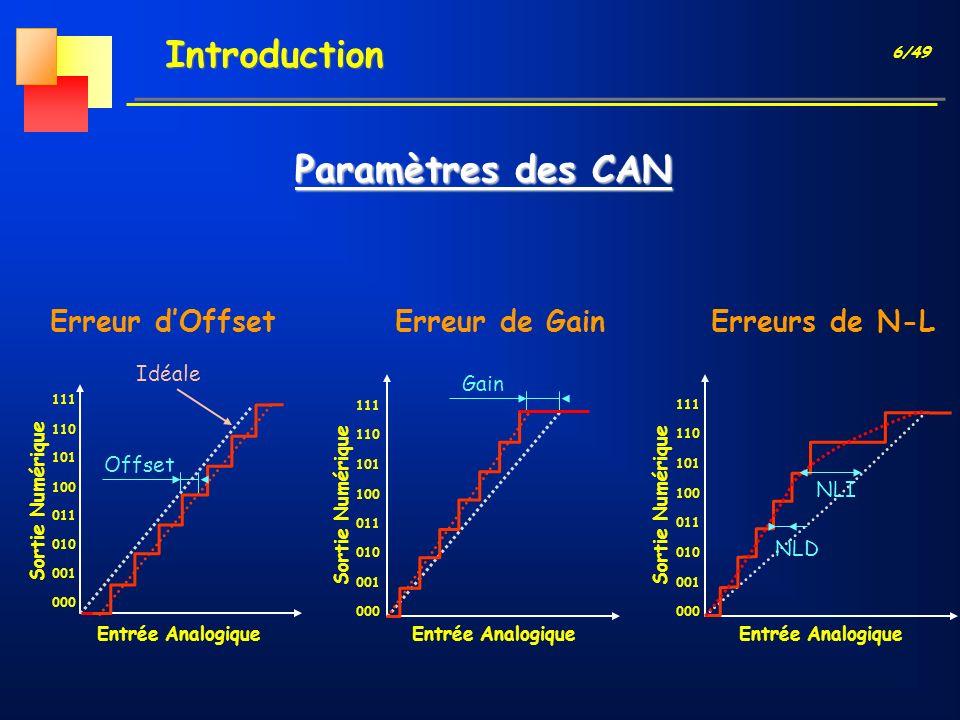 6/49 Introduction Paramètres des CAN Erreur dOffsetErreur de Gain 111 110 101 100 011 010 001 000 Entrée Analogique Sortie Numérique Erreurs de N-L En