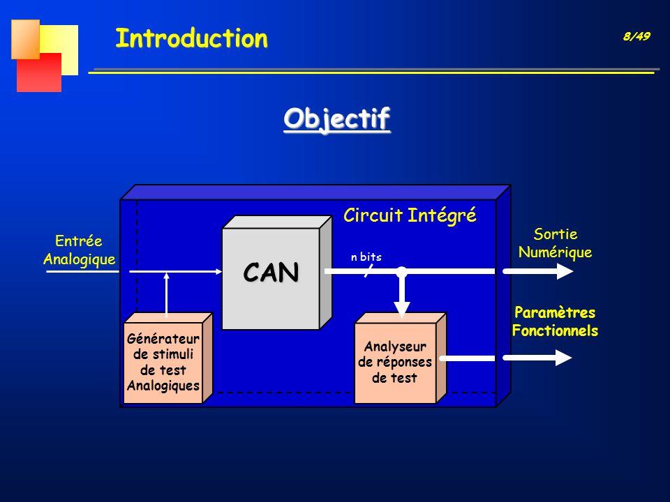 29/49 Analyseur : Implantation bas-niveau Exemple dune Structure BIST Nombre de bits : 6 Exploitation H Ideal =2 5 & m=2 4 Sortie_RE[i] [ i+1] RE_1bit 10 x [ i] NLD = 0.03 LSB NLD = 0.03 LSB Gain = 0.05 LSB Gain = 0.05 LSB Exploitation Contrôleur VHDL Contrôleur Sortie CAN [i] RDC_1bit [ i] 6 x Détecteur N bits Détecteur Entrée