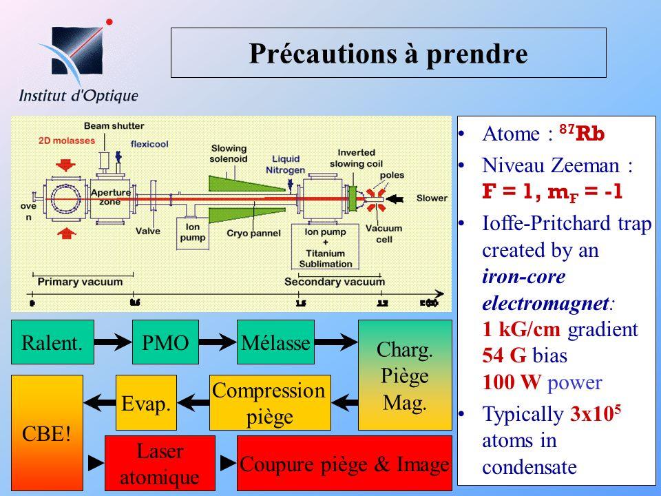 Ralent.PMOMélasse Charg. Piège Mag. Compression piège Evap. CBE! Laser atomique Coupure piège & Image Atome : 87 Rb Niveau Zeeman : F = 1, m F = -1 Io