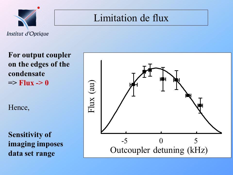 Limitation de flux Outcoupler detuning (kHz) -550 Flux (au) For output coupler on the edges of the condensate => Flux -> 0 Sensitivity of imaging impo