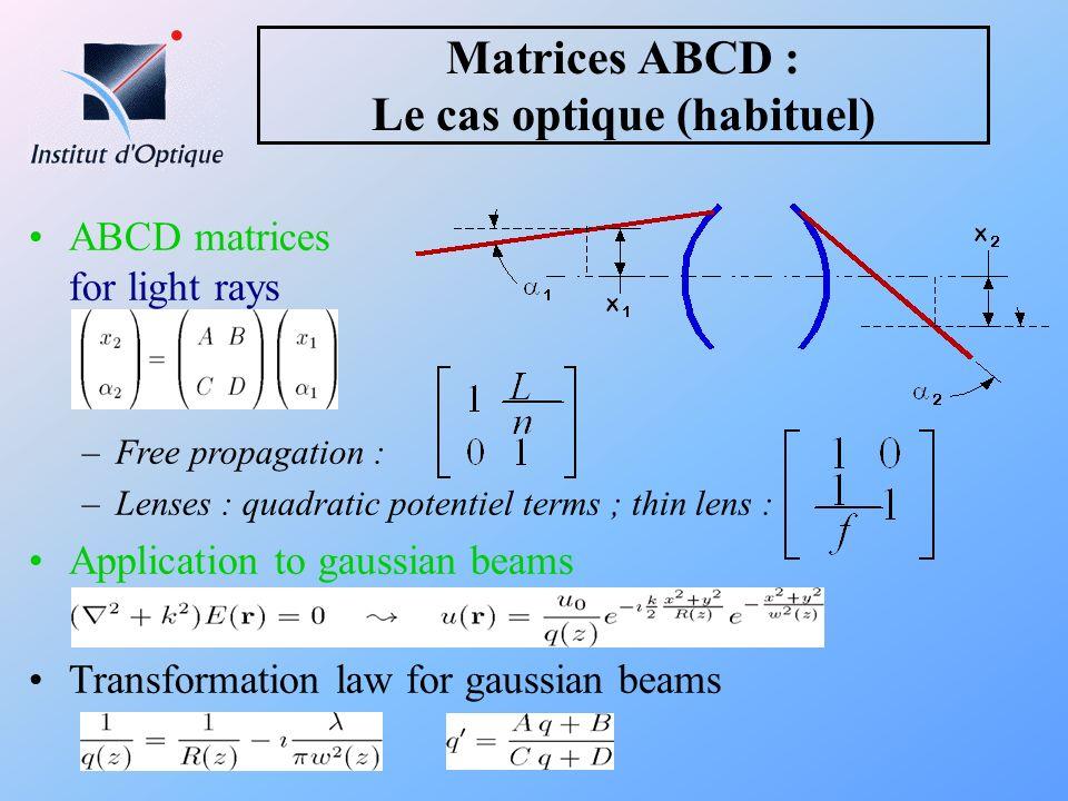Matrices ABCD : Le cas optique (habituel) ABCD matrices for light rays –Free propagation : –Lenses : quadratic potentiel terms ; thin lens : Applicati