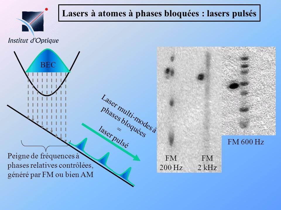 Lasers à atomes à phases bloquées : lasers pulsés BEC Peigne de fréquences à phases relatives contrôlées, généré par FM ou bien AM Laser multi-modes à